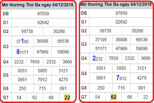 Phân tích – dự đoán cầu lô đã về ngày 06/12 siêu chuẩn
