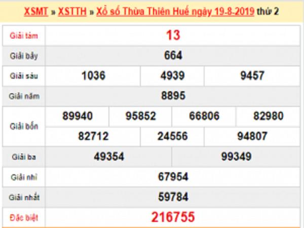 Thống kê kết quả xổ số Thừa Thiên Huế thứ 2 ngày 26/08 chuẩn