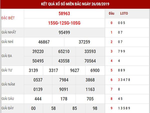 Phân tích xsmb thu 3 ngày 27-08-2019