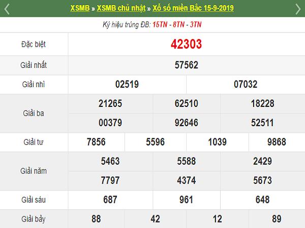 Nhận định phân tích KQXSMB ngày 16/09 tỷ lệ trúng cao