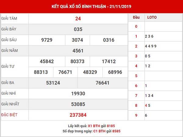 Thống kê XS Bình Thuận thứ 5 ngày 28-11-2019