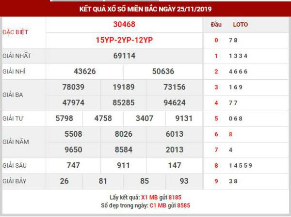 Dự đoán kết quả XSMB Vip ngày 26/11/2019