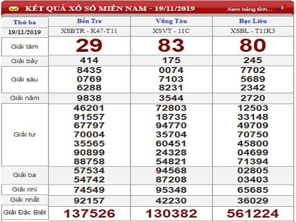 Soi cầu xổ số miền nam ngày 26/11 trúng 99,9%