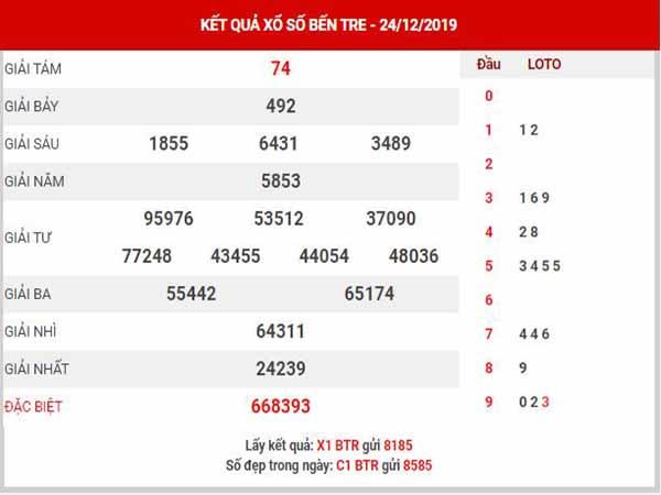 Dự đoán XSBTR ngày 31/12/2019