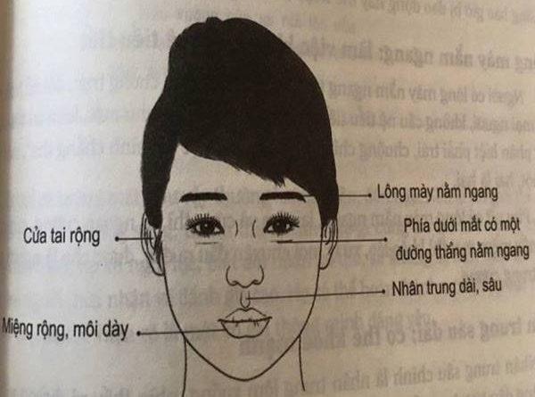 xem-tuong-mat-phu-nu-luan-giai-giau-sang-hay-khon-kho