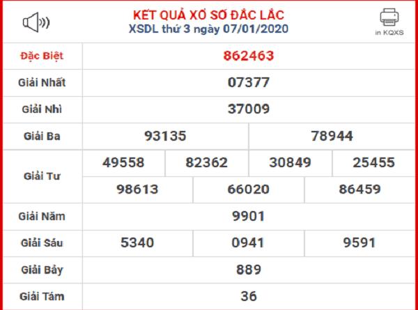 Nhận định con số may mắn chốt kqxsdl ngày 14/01