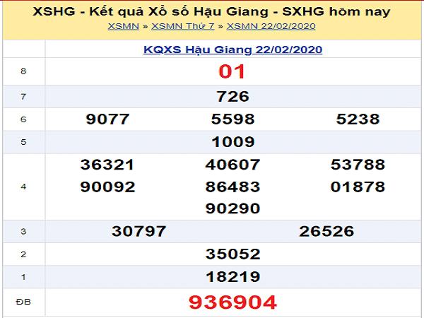 Các chuyên gia KQXSHG ngày 29/02 chuẩn 100%
