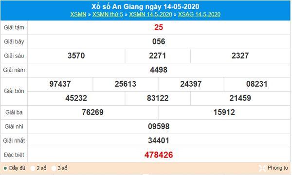 Soi cầu KQXS An Giang 21/5/2020, chốt lô số đẹp thứ 5