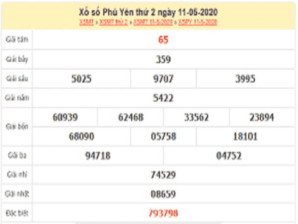 Nhận định KQXSPY- Xổ số phú yên thứ 2 ngày 18/05 chuẩn xác