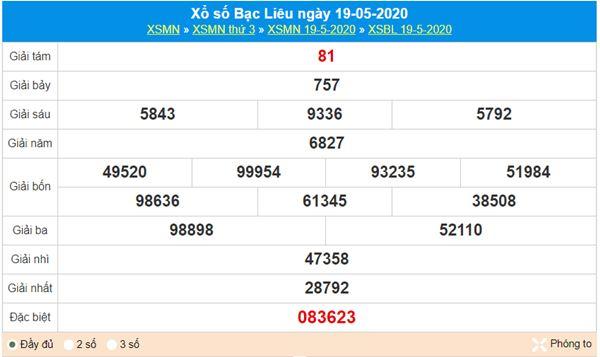 Thống kê XSBL 26/5/2020 - KQXS Bạc Liêu thứ 3 hôm nay