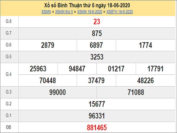 Dự đoán XSBTH 25/6/2020