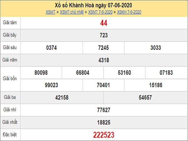 Nhận định XSKH 10/6/2020