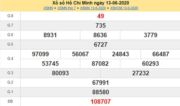 Soi cầu KQXS Hồ Chí Minh 15/6/2020 cực chuẩn xác