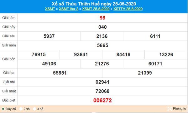 Soi cầu XSTTH 1/6/2020 chốt KQXS Thừa Thiên Huế thứ 2