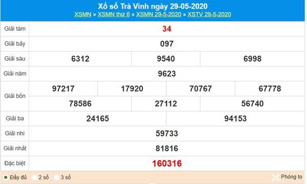 Soi cầu XSTV 5/6/2020 chốt KQXS Trà Vinh cực chuẩn
