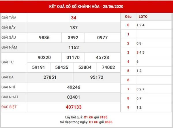 Phân tích xổ số Khánh Hòa thứ 4 ngày 1-7-2020