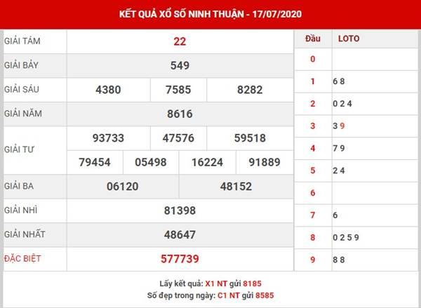 Soi cầu kết quả sổ xố Ninh Thuận thứ 6 ngày 24-7-2020