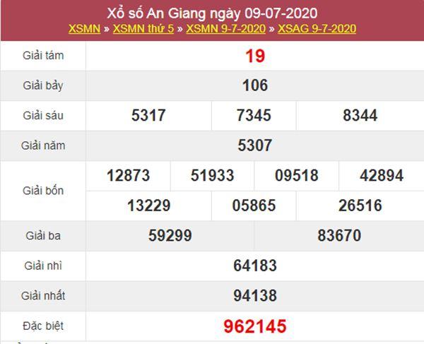Soi cầu KQXS An Giang 16/7/2020 thứ 5 cực chuẩn xác