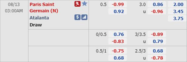 Tỷ lệ kèo giữa Atalanta vs PS