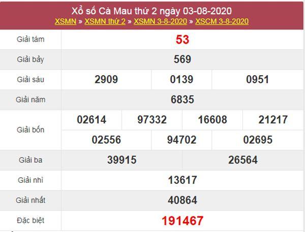 Soi cầu XSCM 10/8/2020 chốt lô số đẹp Cà Mau thứ 2