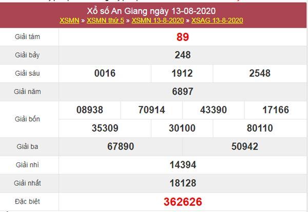Thống kê XSAG 20/8/2020 chốt KQXS An Giang thứ 5