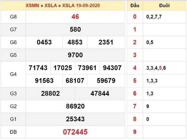 Nhận định KQXSLA ngày 26/09/2020- chốt số xổ số long an