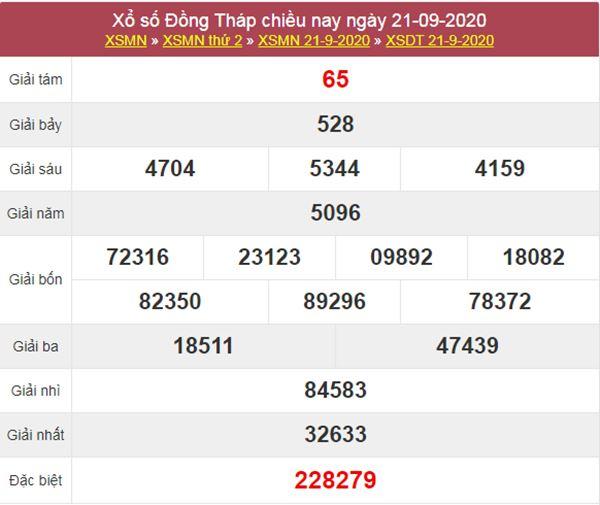 Thống kê XSDT 28/9/2020 chốt lô số đẹp Đồng Tháp thứ 2