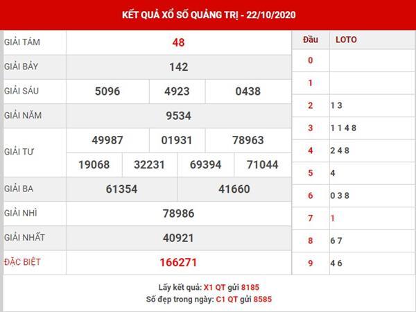 Soi cầu số đẹp sổ xố Quảng Trị thứ 5 ngày 29-10-2020