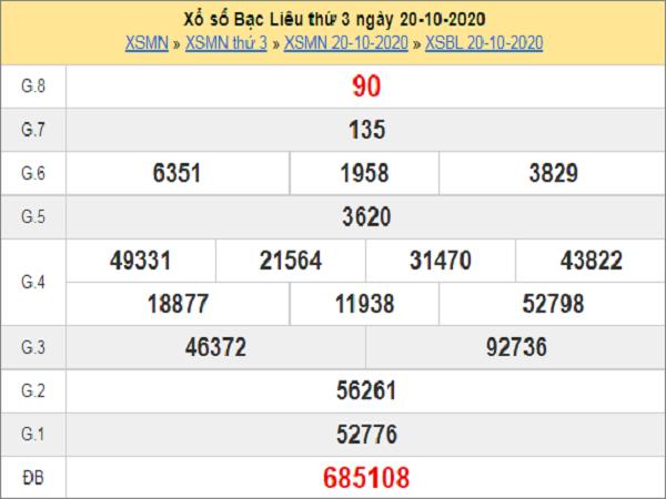 Thống kê KQXSBL ngày 27/10/2020- xổ số bạc liêu chi tiết