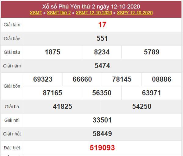 Nhận định KQXS Phú Yên 19/10/2020 thứ 2 cùng chuyên gia