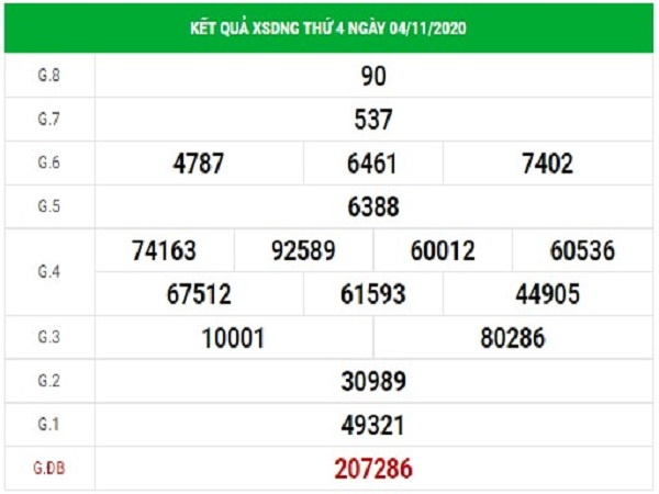 Thống kê XSDN ngày 11/11/2020- xổ số đà nẵng chi tiết