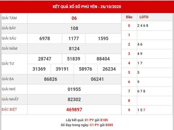 Soi cầu số đẹp SX Phú Yên thứ 2 ngày 2-11-2020