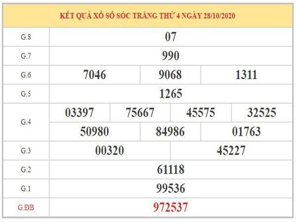 Soi cầu XSST ngày 04/11/2020 dựa vào kết quả kỳ trước