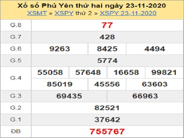 Nhận định XSPY ngày 30/11/2020- xổ số phú yên
