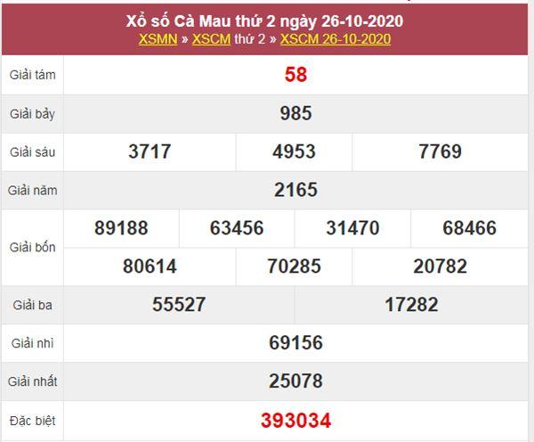 Nhận định KQXS Cà Mau 2/11/2020 thứ 2 cùng chuyên gia
