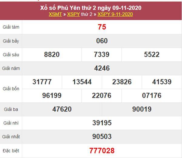 Nhận định KQXS Phú Yên 16/11/2020 chốt lô số đẹp thứ 2