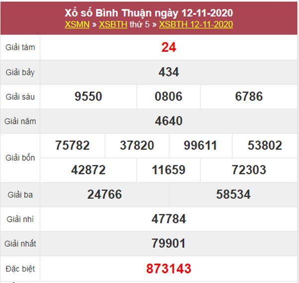 Soi cầu XSBTH 19/11/2020 chốt KQXS Bình Thuận thứ 5