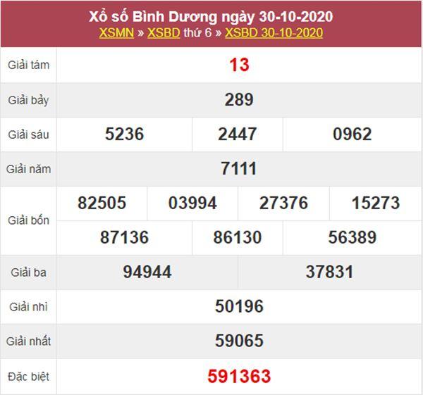 Thống kê XSBD 6/11/2020 chốt bạch thủ lô Bình Dương thứ 6