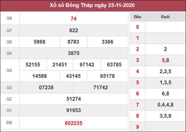 Thống kê XSDT 30/11/2020 chốt số đẹp Đồng Tháp miễn phí