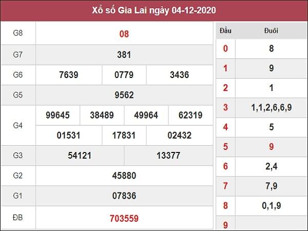 Phân tích XSGL 11/12/2020