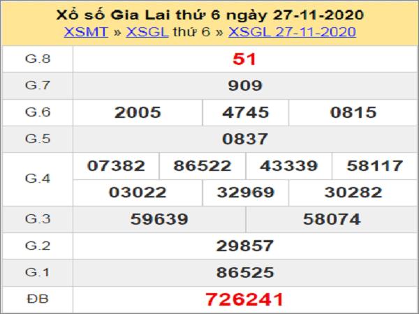 Thống kê XSGL ngày 04/12/2020- xổ số gia lai