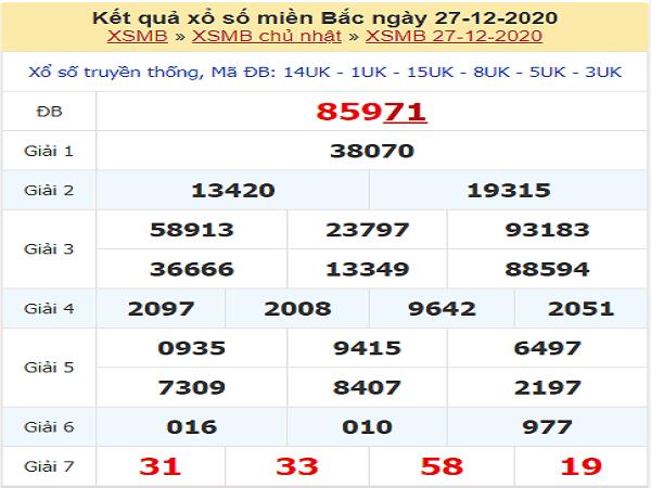 Soi cầu KQXSMB ngày 28/12/2020- xổ số miền bắc chuẩn
