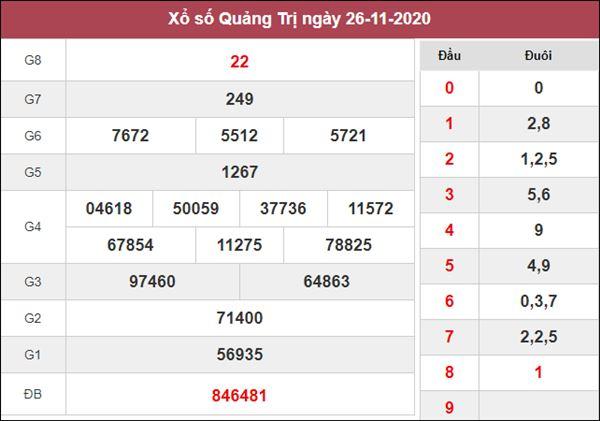 Nhận định KQXS Quảng Trị 3/12/2020 chốt XSQT thứ 5