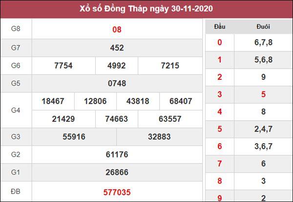 Soi cầu XSDT 7/12/2020 tham khảo cặp số đẹp Đồng Tháp thứ 2