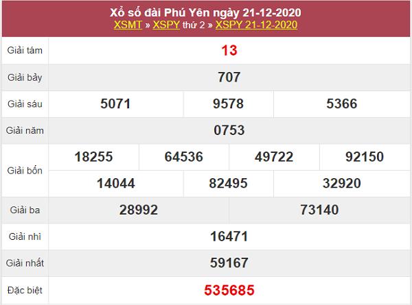 Thống kê xổ số Phú Yên 28/12/2020 thứ 2 chi tiết nhất