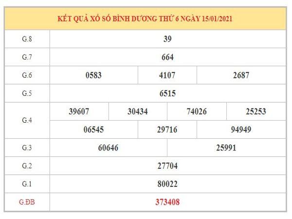Nhận định KQXSBD ngày 22/1/2021 dựa trên kết quả kì trước