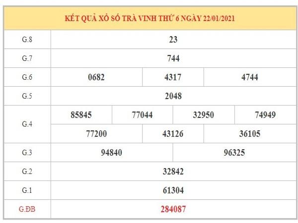 Phân tích KQXSTV ngày 29/1/2021 dựa trên kết quả kì trước