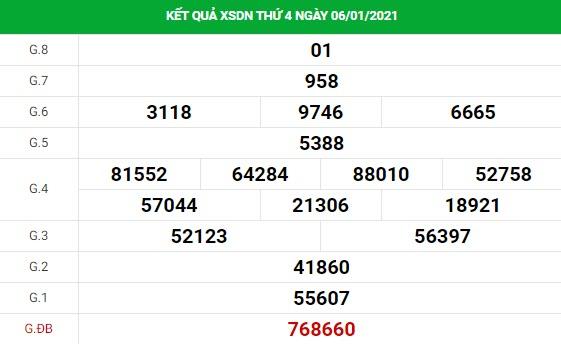 Soi cầu dự đoán XS Đồng Nai Vip ngày 13/01/2021