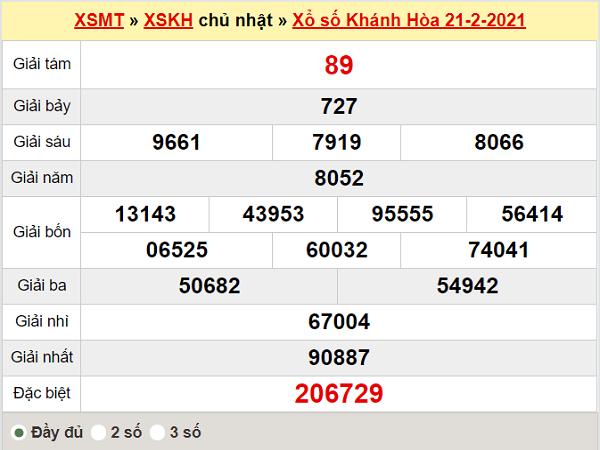 Thống kê XSKH 24/2/2021