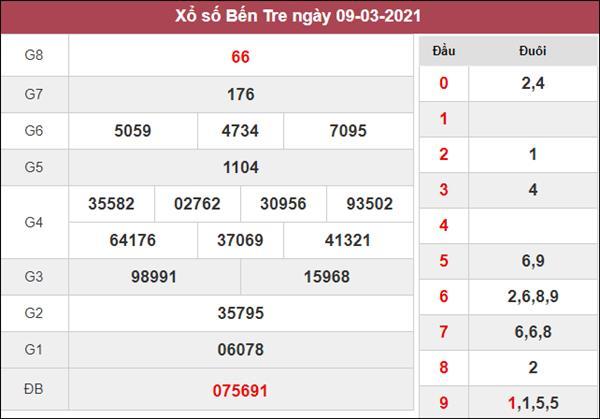 Nhận định KQXS Bến Tre 16/3/2021 chốt lô VIP XSBT thứ 3